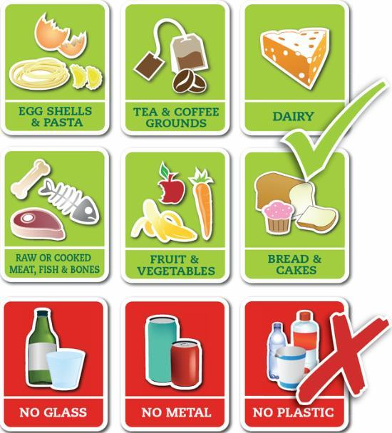 food waste which can and cannot be recycled in the brown bin